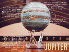 """Weather the storm - here are some of the giant gas planet's greatest features to stare at all day in your office.  Shop the Jupiter MOVA Globe now: http://visuo.com/6-jupiter-c-2_47/. Available in both 4.5"""" and 6"""" size."""