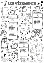Assessment for les vêtements.