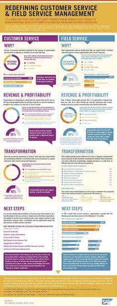 Customer Service on Stage: 3 Ways to Avoid Brand Failure