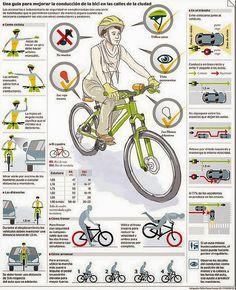 estacionamiento de bicicletas medidas - Buscar con Google
