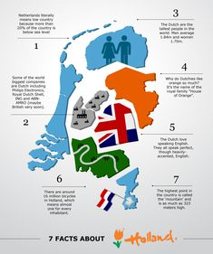 Infographic with facts about Holland. (Love that I'm going to feel short there!)