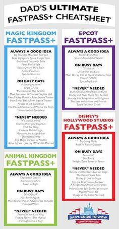 FastPass Cheatsheet If you are going to Walt Disney World, you need to know how. FastPass Cheatsheet If you are going to Walt Disney World, you need to know how to use FastPass . Check out the ULTIMATE FastPass Cheatsheet. Disney Home, Disney Parks, Disney Family, Disney College, Disney World Vacation Planning, Walt Disney World Vacations, Disney Planning, Disney World Rides List, Plan Disney World Trip