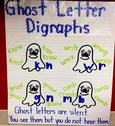 Ghost Letter Digraphs Anchor Chart by Alexandra DePaolo. This is an amazing way to teach about ghost letters and help kids remember when they are writing with them. Teaching Phonics, Teaching Reading, Reading Skills, Teaching Kids, Word Study, Word Work, Reading Anchor Charts, Anchor Charts First Grade, First Grade Reading