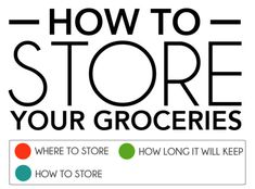 FollowUsOnPinterest This Is Exactly How To Store Your Groceries Everything you need to know about where and how to store the food in your kitchen. ( Bread & Dairy, Fruits, Herbs, Meat.Fish & Eggs, Vegetables) Bread & Dairy (Visited 717 times, 15 visits today)