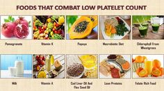 Natural Ways To Increase Blood Platelet Count In Dengue Fever Guava Fruit Benefits, Kidney Function Test, Low Platelet Count, Low Platelets, Gum Inflammation, Wheat Grass, Lean Protein, Food Lists