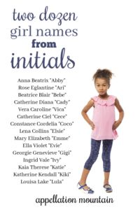 You can get some great girl names from initials, from the obivous Cece and Gigi to the who-would've-thunk-it Lula and Abby. (Yup, it's how I got my name! B Girl Names, Names Baby, Everly Name, Ivy Name, Names Starting With A, Girls Bible, Modern Names, Name List, Book Names