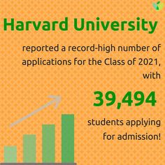 Once again, many #colleges reported a record-high number of #applications. Follow our blog for more #ClassOf2021 statistics!