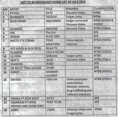 Stephan Noli Blog: List Of Songs Banned By NBC From Being Played On R...