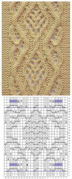 Knitting sweter diy tutorials free pattern 25 ideas for 2019 Cable Knitting Patterns, Knitting Stiches, Knitting Charts, Easy Knitting, Loom Knitting, Crochet Stitches, Lace Patterns, Stitch Patterns, Crochet Patterns