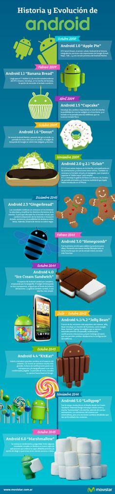 Historia y evolución de Android