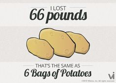 I lost 66 pounds! That is the same as 6 bags of potatoes.