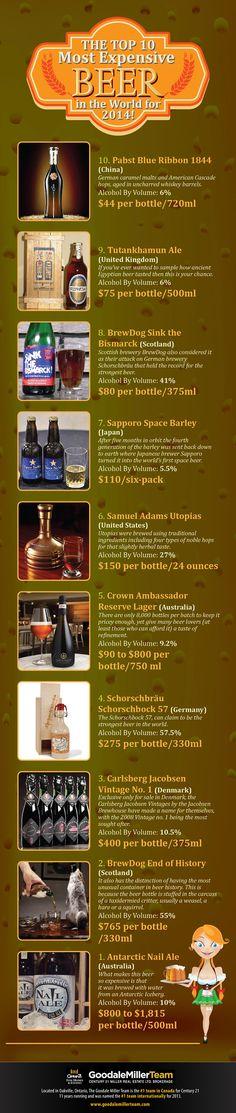 As 10 cervejas mais caras do mundo