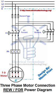 REV / FOR Three-Phase Motor Connection Power diagram
