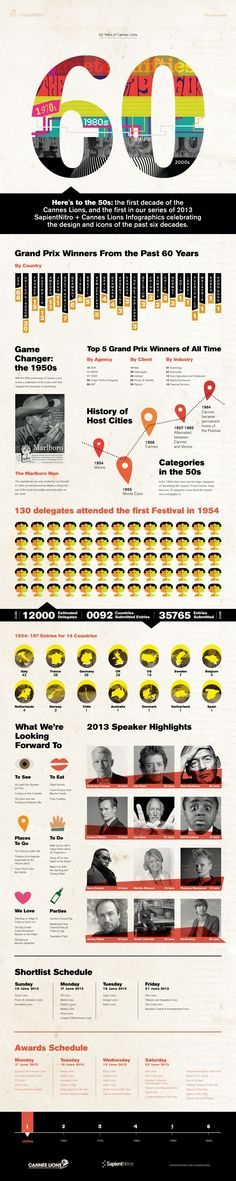 Cannes Lions Festival -infographic of the 60 years