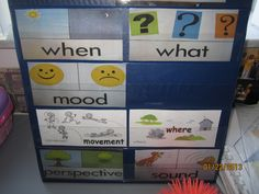 Quick guides that are great for reading comprehension or writing- a picture reminder of what we are looking for. They are mini versions of the cards we use with visualizing and verbalizing