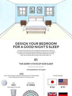 13 grafieken waardoor je PRECIES weet hoe je moet slapen