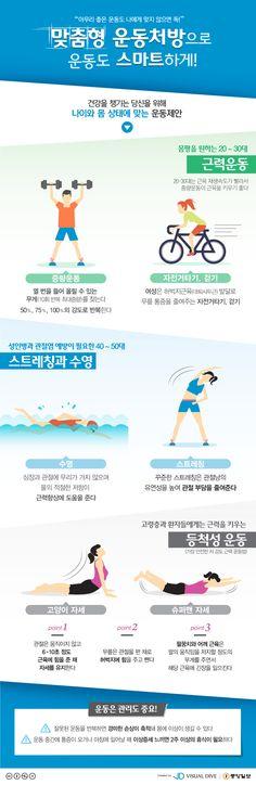 맞춤형 운동처방으로 운동도 스마트하게! [인포그래픽], 150115-exercise-01,