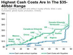 morgan stanley cash costs