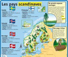Fiche exposés : Les pays scandinaves