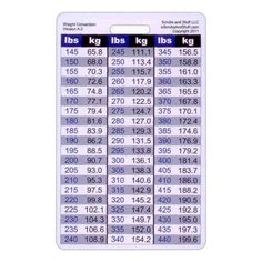 General Weight Conversion Badge Card Vertical Accessory for Nurse Paramedic EMT for ID Badge Clip Strap or Reel Registered Respiratory Therapist, Id Badge Clip, Nurse Badge, Weight Conversion, Nursing Assistant, Nclex, Card Sizes, Conversation, How To Memorize Things