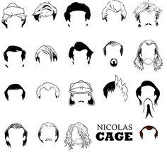 http://3.bp.blogspot.com/_lOpEd8_ts5s/S__k_b7UI-I/AAAAAAAAAYc/FqUtgZwBxbQ/s1600/nic-cage-timeline.jpg