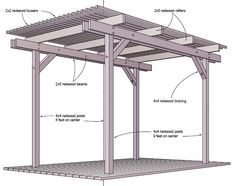 Basic pergola construction, wooden shed plans, storage shed . While early with strategy, a pergola Diy Pergola, Building A Pergola, Pergola Curtains, Pergola Swing, Deck With Pergola, Cheap Pergola, Wooden Pergola, Covered Pergola, Outdoor Pergola