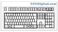 Atajos del teclado