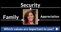 Which values are important to you?