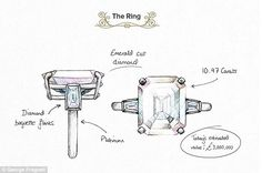 Dazzling: Princess Grace's engagement ring features a stunning 10.47 carat emerald cut diamond, and now has an estimated value of $4.3 millon