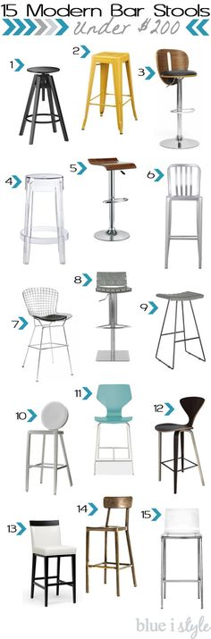 15 Modern Bar Stools Under $200 & the Ones We Picked For Our Kitchen {blue i style}