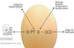 Sabe o que significa o carimbo que vem nos ovos?