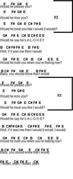 I Would- One Direction- chords Keyboard Notes For Songs, Music Notes, Clarinet Sheet Music, Piano Sheet Music, Music Mood, Mood Songs, One Direction Songs, Guitar Notes, Song Suggestions