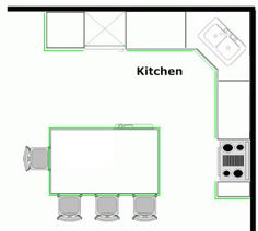 """corner kitchen sink - Google Search                                                                                                                                                <button class=""""Button Module borderless hasText vaseButton"""" type=""""button"""">       <span class=""""buttonText"""">                          More         </span>          </button>"""