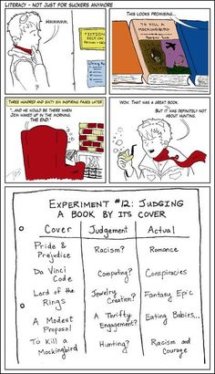 Judging a book by its cover.