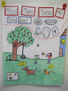 Love this anchor chart designed to help kids add details to their writing! (From Kindergarten Rocks. Kindergarten Anchor Charts, Kindergarten Language Arts, Writing Anchor Charts, Kindergarten Rocks, Teaching Language Arts, Kindergarten Literacy, Literacy Worksheets, Literacy Centers, Writing Lessons