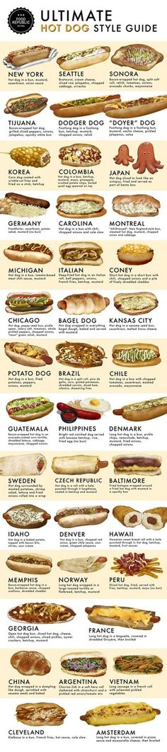 How hot dogs are prepared around the world : coolguides