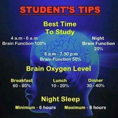 STUDENT'S TIPS