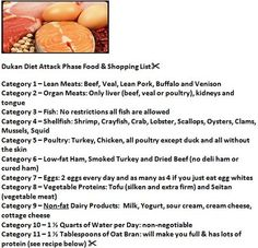 Dukan Diet Food List Attack Phase Recipes
