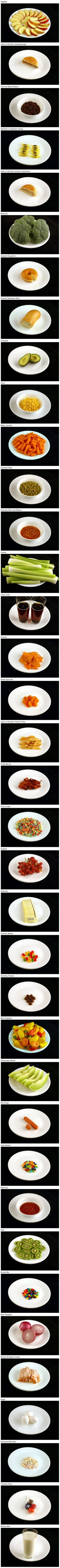 What 200 calories looks like in different foods