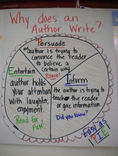 Author's Purpose Anchor Chart--Include visual examples of books in the pie by cslirette