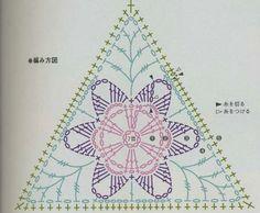 nice triangle crochet chart