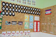 2.třída, M + ČJ Holiday Decor, School, Home Decor, Inspiration, Biblical Inspiration, Decoration Home, Room Decor, Home Interior Design, Inspirational