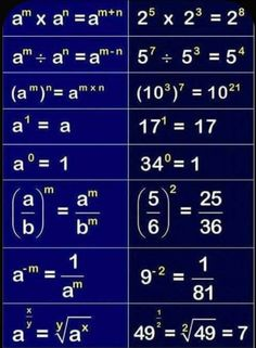 What is Mental Math? Well, answer is quite simple, mental math is nothing but simple calculations done in your head, that is, mentally. Math Worksheets, Math Resources, Math Activities, Math Vocabulary, Maths Algebra, Math Help, Fun Math, Math Math, Maths Solutions