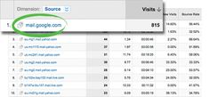 How to track individual links in an email through Google Analytics.
