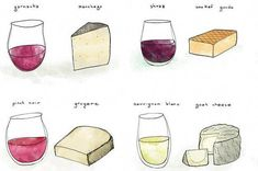 Need an excuse for wine and cheese? Check out some of the tastiest wine and cheese pairings. Wine Cheese Pairing, Wine And Cheese Party, Cheese Pairings, Wine Pairings, Beer Pairing, Beer Tasting Parties, Wine Parties, Sweet Champagne Brands, Wine Party Appetizers