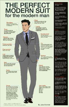 GQ's men's style guide infographic   by Jake Gilchrist