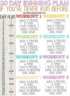 Fantastic Running workout for those who want to run but never have. The post Running workout for those who want to run but never have…. appeared first on Fitness Programs .