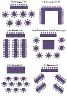 différentes configurations pour le plan de table Plus