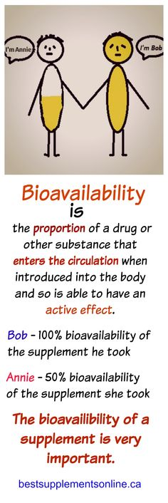 To know what bioavailability is will help you when it comes to choose a supplement. A not expensive supplement with a 50% bioavailability is, in fact, extremely expensive. It means that you wasted your money because the effect of this supplement is half of what you had expected for. bestsupplementsonline.ca