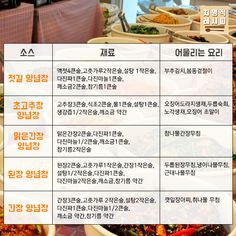 Food Menu, A Food, Asian Recipes, Healthy Recipes, Roasted Tomatoes, Korean Food, Recipe Collection, No Cook Meals, Tapas